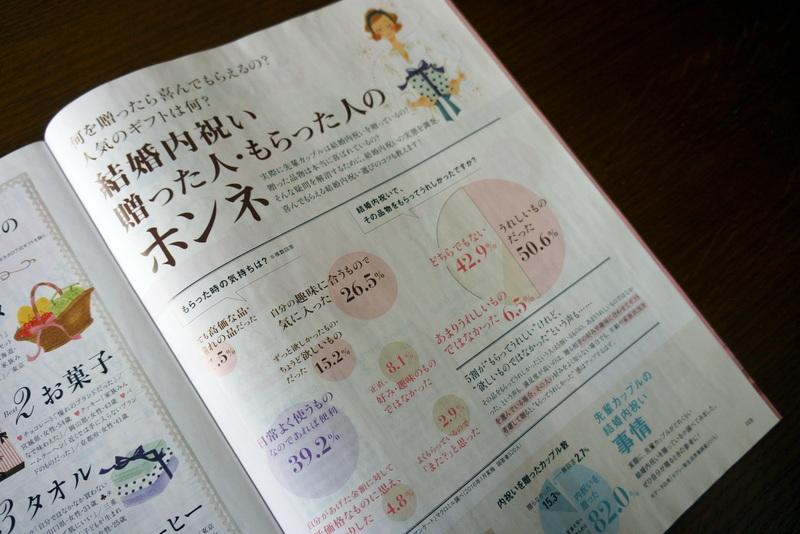 ゼクシィ結婚内祝い通販カタログ (3)